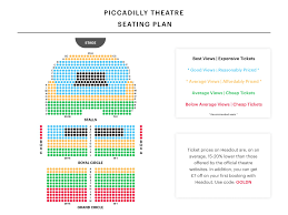 Theatre Royal Drury Lane Seating Chart Piccadilly Theatre Seating Plan Watch Death Of A Salesman