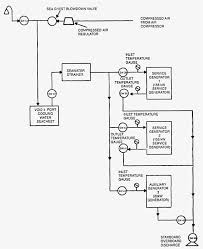 New diesel generator block diagram block diagram of a diesel