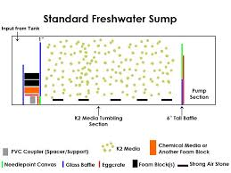 freshwater sump with fish isolation section