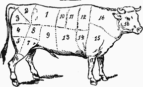 Cow Parts Chart Cow Meat Chart Anatomy Diagram Of Cow Parts