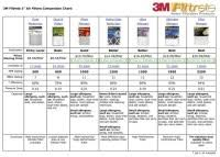 Ashrae Merv Rating Chart Merv Filter Pressure Drop Chart Home Energy Magazine