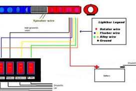wiring diagram for a whelen light bar wiring image whelen alpha siren wiring diagram wiring diagram on wiring diagram for a whelen light bar