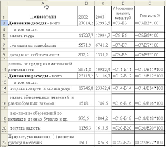 Курсовые работы по финансовому анализу предприятия ГДЗ Стандарт оформления реферата бгэу