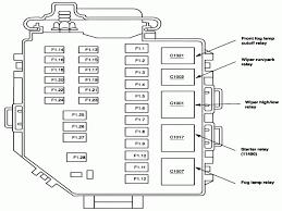 2010 mustang fuse box diagram wiring diagrams 99 mustang under hood fuse box at 2002 Mustang Gt Fuse Box Diagram