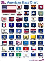Flag Chart With Names 26 Best All Flags Images Patriotic Decorations Patriotic