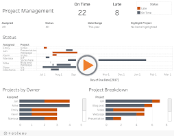 Tableau Gantt Chart Time Using Gantt Charts In Tableau To Manage Projects Tableau