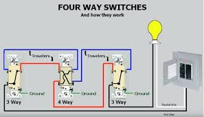 four way light switch lamp light switch wiring diagram 4 wires wiring diagram for a four way light switch four way light switch light switch covers lowes four way light switch