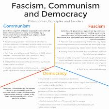 direct and representative democracy venn diagram 3 ideolodgy venn diagram by agnes lee infographic
