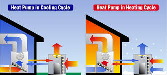 Heat Pump Temperature Efficiency Chart Heat Pumps How Well Do They Work