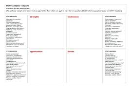 Blank Swot Analysis Template Business Sample Personal Handtype
