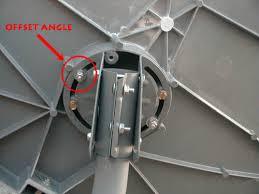 Shaw Direct Satellite Locator Chart System Installation Kusat Com