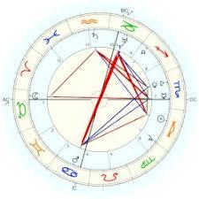 Hutcherson Josh Astro Databank