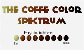 The Coffee Bean Color Spectrum The Pilots Blog