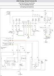 2014 dodge grand caravan fuse diagram wiring diagram schema 2014 dodge grand caravan wiring diagram wiring diagram 2014 ram 3500 fuse diagram 02 grand caravan