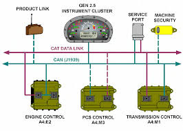 monitoring system ith integrated toolcarrier and h wheel monitoring system diagrams