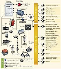 cessna 172n wiring diagram cessna wiring diagrams cars luscombe wiring diagram luscombe home wiring diagrams
