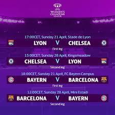 How To Make A League Schedule Uwcl Uefa Womens Champions League Super Sundays Uwcl Semi
