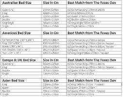 Comforter Measurements Chart Full Size Comforter Size Lacantaleta Co