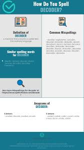 These phonetic extras are derived of an existing script, usually latin, greek or cyrillic. Correct Spelling For Decoder Infographic Spellchecker Net