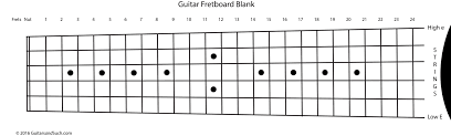 Notes On A Fretboard Chart Guitar Fretboard With Frets Numbered And Notes Named