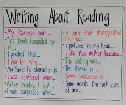 image result for reading response journal questions first grade  image result for reading response journal questions first grade