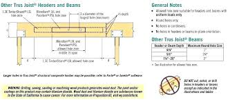 Lvl Hole Chart Perfect Concept Lvl Beam Span Beritadunia Club
