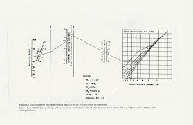 Aashto 93 Flexible Pavement Design Solved Design Serviceability Loss Apsi 99 9 50 70 60 E