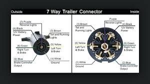 trailer lights wiring ingwa co trailer lights wiring 7 pin trailer wiring backup lights org forums org 7 pin wiring led