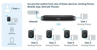 ooma wiring diagram collection wiring diagram Phone Jack Wiring Diagram ooma wiring diagram image