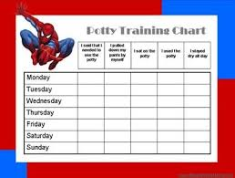 Free Potty Chart Printables Customize Online Print At