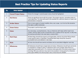 Do You Know How To Create A Good Quality Successful Project Status