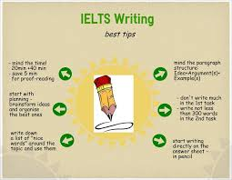 best ielts writing task ideas ielts tips  best tips for ielts writing infographics