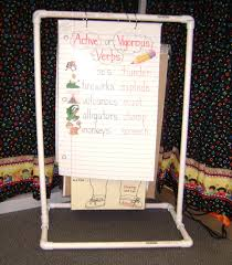 Anchor Chart Stand Pin On My Classroom