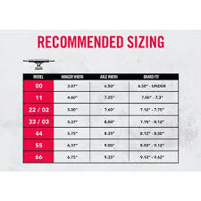 Ace Trucks Size Buying Guide