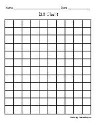 120 Chart Blank Chart