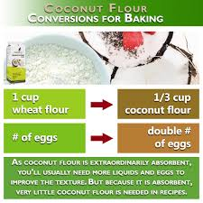 Flour To Coconut Flour Conversion Chart Nutrizings Organic Coconut Flour Premium Resealable 1kg Pouch 100 Raw Natural With Zero Additives Certified By Soil Association Suitable For