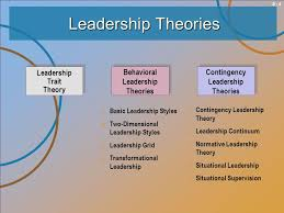 leadership theory leadership theories homework academic writing service