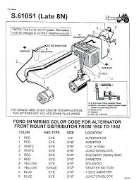 ford 2n tractor 6 volt wiring diagram wiring diagram technic ford 9n wiring diagram u2013 malochicolove comford 9n wiring diagram ford wiring diagram wiring diagram
