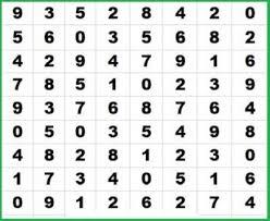 Lotto Chart Machine Pcso Swertres Angle Guide Chart Winning Lottery Numbers