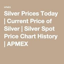 Silver Prices Today Current Price Of Silver Silver Spot