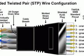 ideal cat 5 wiring diagram gallery ideal cat 5 wiring diagram 1 20