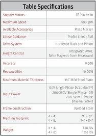 Lincoln Electric Torchmate 4800 A 4x8 Cnc Plasma Cutting