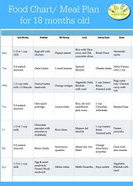 20 Months Baby Food Chart 9 Months Baby Food Chart In Marathi Www Bedowntowndaytona Com