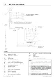 ingersoll rand wiring schematics portal diagrams inspirational ingersoll rand wiring schematics or rand air compressor wiring diagram in addition to rand air