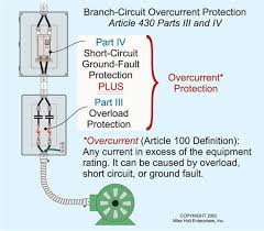 Motor Overload Protection Chart Motor Calculations Fig 1 Overcurrent Protection Is