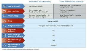 American Airlines Fare Chart Routes American Delta Alaska Copa Norwegian Singapore
