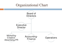 Marketing Plan For Non Profit Organization