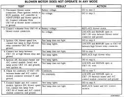pickup 1995 c k2500 heater relay blower motor wiring diagram graphic