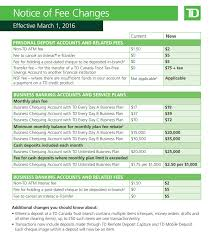 td canada trust next month will charge you 5 to cancel an interac e transfer