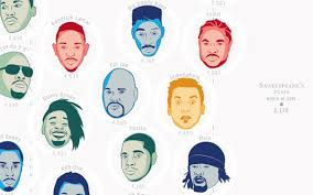 Pop Chart Lab Puts Its Own Spin On The Hip Hop Vocabulary